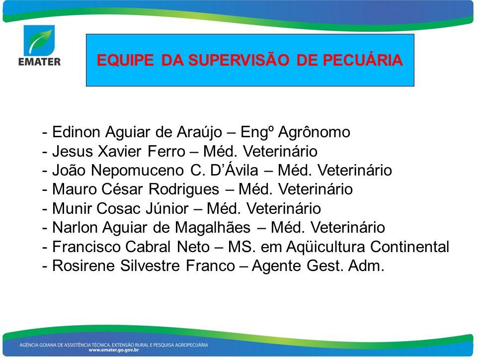 EQUIPE DA SUPERVISÃO DE PECUÁRIA - Edinon Aguiar de Araújo – Engº Agrônomo - Jesus Xavier Ferro – Méd. Veterinário - João Nepomuceno C. DÁvila – Méd.