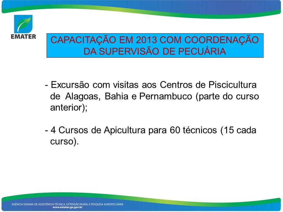 CAPACITAÇÃO EM 2013 COM COORDENAÇÃO DA SUPERVISÃO DE PECUÁRIA - Excursão com visitas aos Centros de Piscicultura de Alagoas, Bahia e Pernambuco (parte