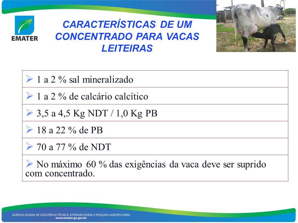 CARACTERÍSTICAS DE UM CONCENTRADO PARA VACAS LEITEIRAS 1 a 2 % sal mineralizado 1 a 2 % de calcário calcítico 3,5 a 4,5 Kg NDT / 1,0 Kg PB 18 a 22 % d