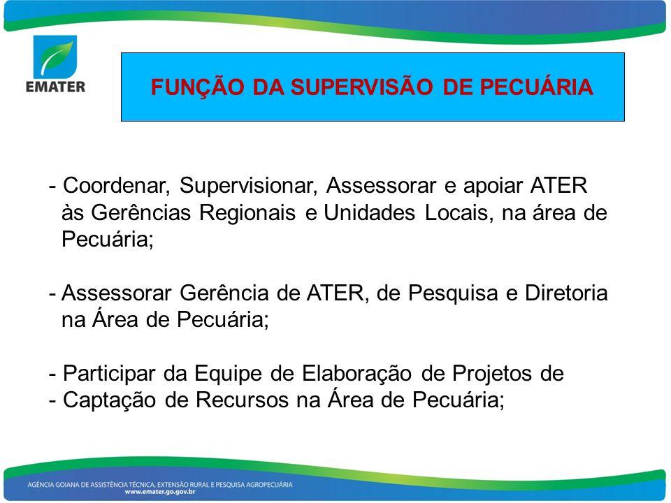 FUNÇÃO DA SUPERVISÃO DE PECUÁRIA - Coordenar, Supervisionar, Assessorar e apoiar ATER às Gerências Regionais e Unidades Locais, na área de Pecuária; -