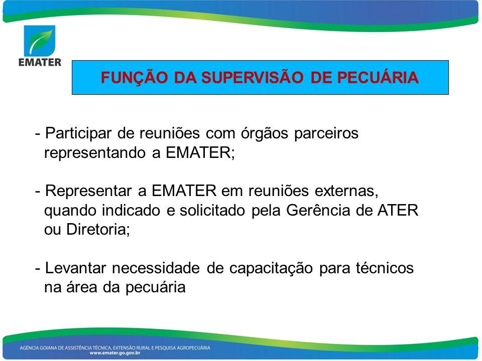 FUNÇÃO DA SUPERVISÃO DE PECUÁRIA - Participar de reuniões com órgãos parceiros representando a EMATER; - Representar a EMATER em reuniões externas, qu