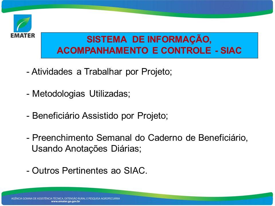 SISTEMA DE INFORMAÇÃO, ACOMPANHAMENTO E CONTROLE - SIAC - Atividades a Trabalhar por Projeto; - Metodologias Utilizadas; - Beneficiário Assistido por