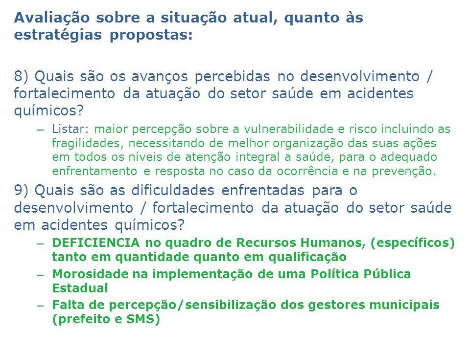 Avaliação sobre a situação atual, quanto à atuação intrasetorial: 10) Qual é a proposta da Saúde do Trabalhador para abordagem do tema.