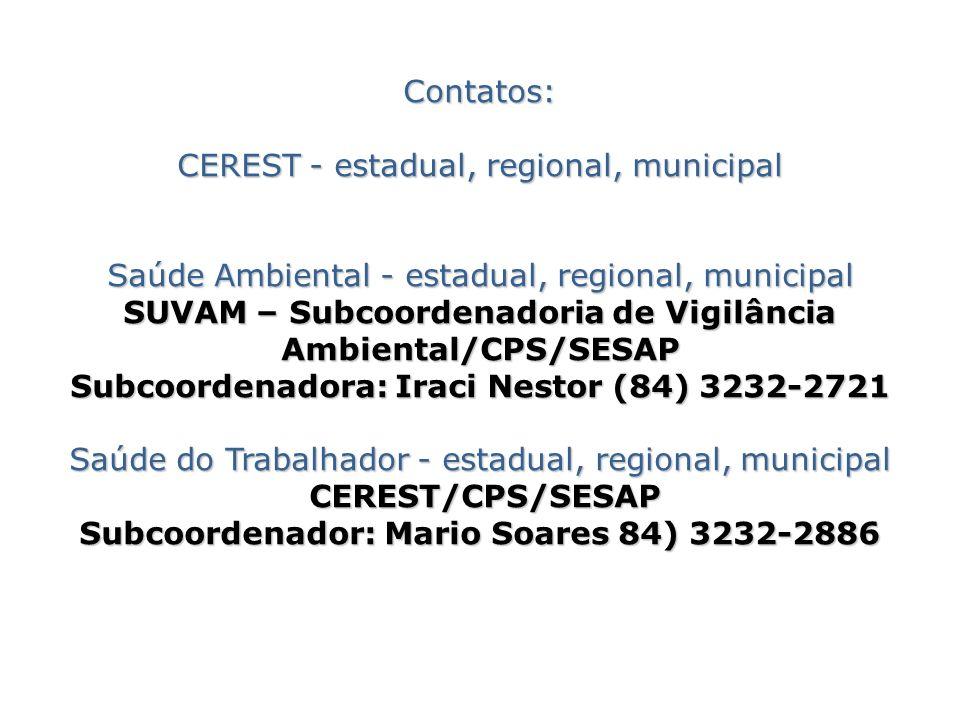 Contatos: CEREST - estadual, regional, municipal Saúde Ambiental - estadual, regional, municipal SUVAM – Subcoordenadoria de Vigilância Ambiental/CPS/SESAP Subcoordenadora: Iraci Nestor (84) 3232-2721 Saúde do Trabalhador - estadual, regional, municipal CEREST/CPS/SESAP Subcoordenador: Mario Soares 84) 3232-2886