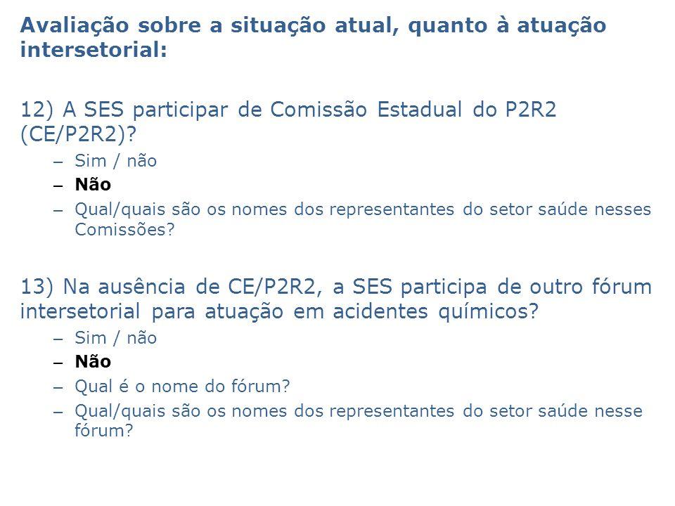 Avaliação sobre a situação atual, quanto à atuação intersetorial: 12) A SES participar de Comissão Estadual do P2R2 (CE/P2R2).