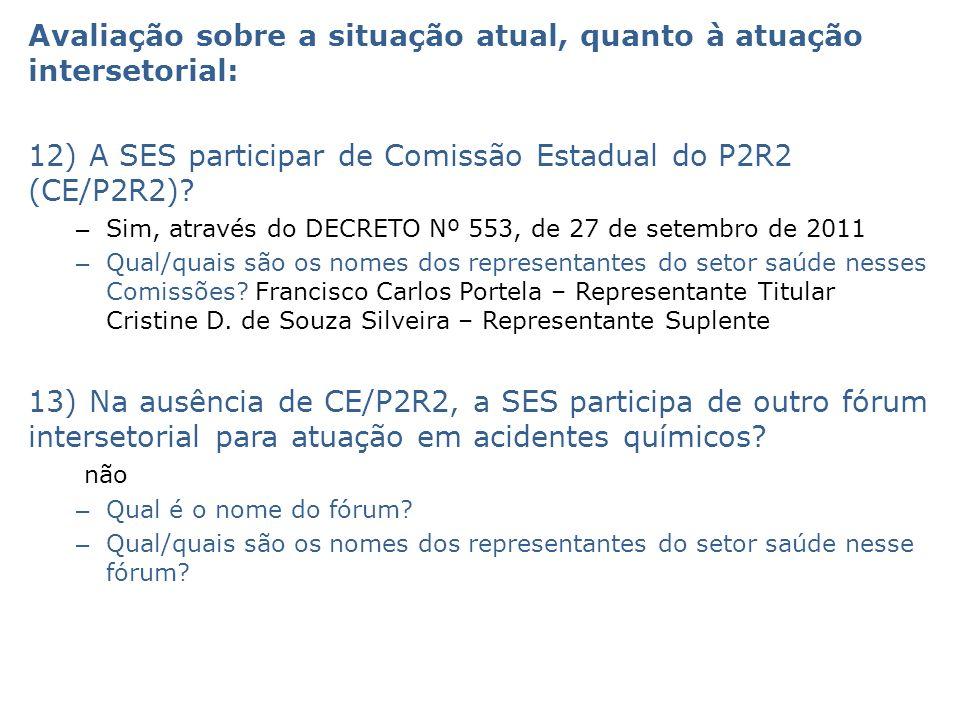 Avaliação sobre a situação atual, quanto à atuação intersetorial: 12) A SES participar de Comissão Estadual do P2R2 (CE/P2R2)? – Sim, através do DECRE