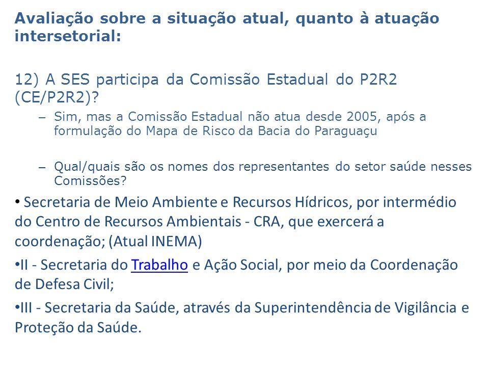 Avaliação sobre a situação atual, quanto à atuação intersetorial: 12) A SES participa da Comissão Estadual do P2R2 (CE/P2R2)? – Sim, mas a Comissão Es