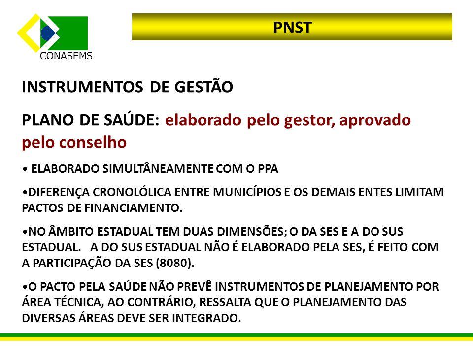CONASEMS PNST INSTRUMENTOS DE GESTÃO PLANO DE SAÚDE: elaborado pelo gestor, aprovado pelo conselho ELABORADO SIMULTÂNEAMENTE COM O PPA DIFERENÇA CRONO
