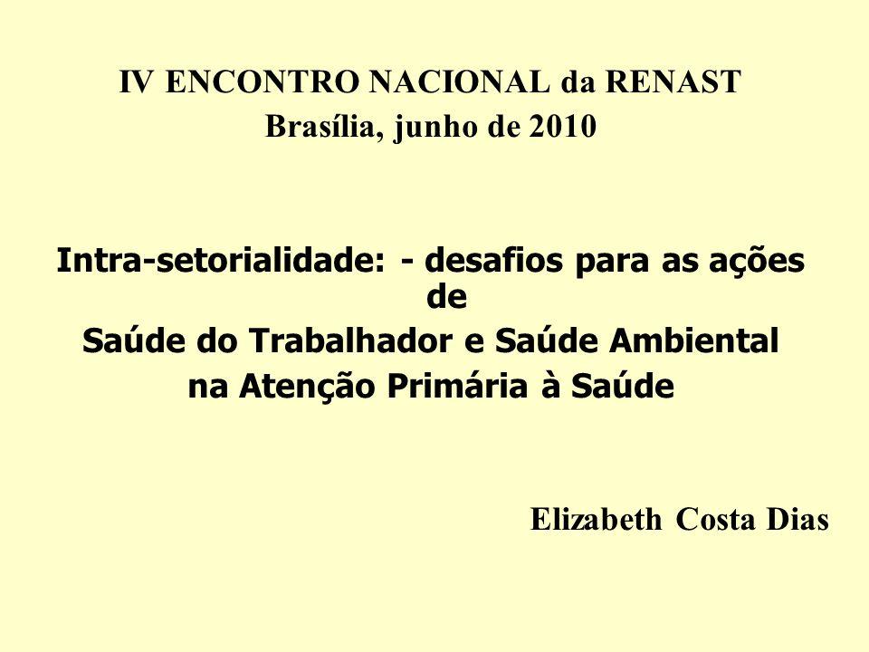 IV ENCONTRO NACIONAL da RENAST Brasília, junho de 2010 Intra-setorialidade: - desafios para as ações de Saúde do Trabalhador e Saúde Ambiental na Aten