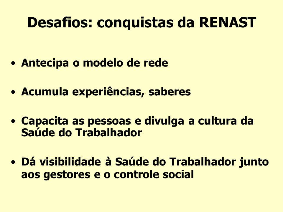 Desafios: conquistas da RENAST Antecipa o modelo de rede Acumula experiências, saberes Capacita as pessoas e divulga a cultura da Saúde do Trabalhador