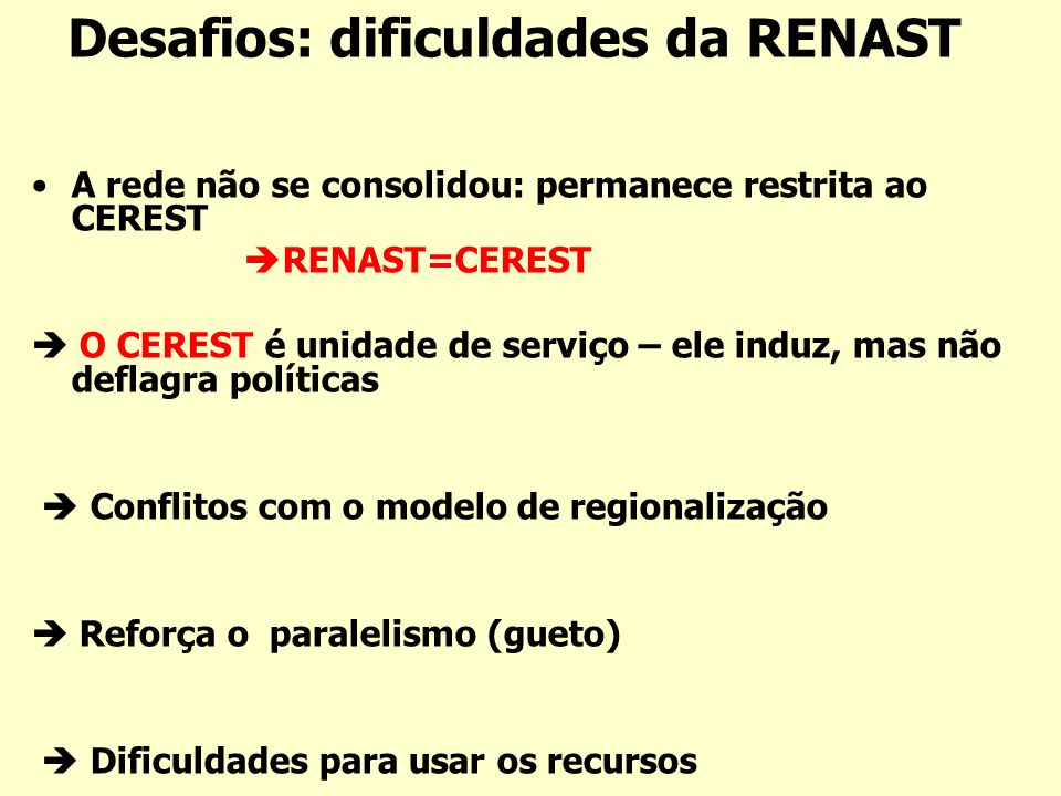 Desafios: dificuldades da RENAST A rede não se consolidou: permanece restrita ao CEREST RENAST=CEREST O CEREST é unidade de serviço – ele induz, mas n