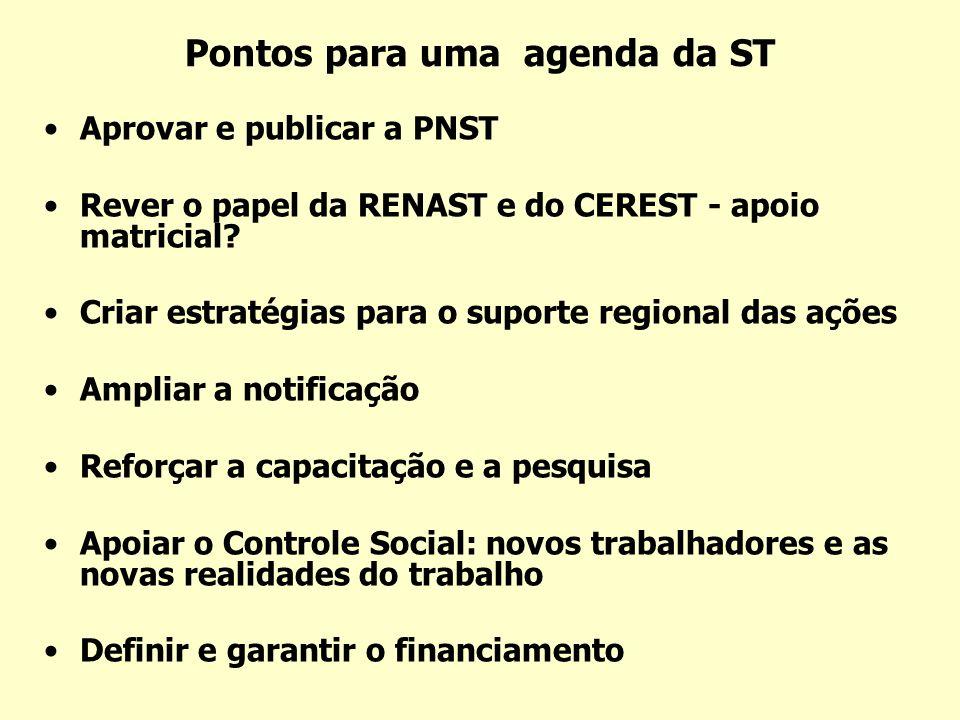 Pontos para uma agenda da ST Aprovar e publicar a PNST Rever o papel da RENAST e do CEREST - apoio matricial? Criar estratégias para o suporte regiona