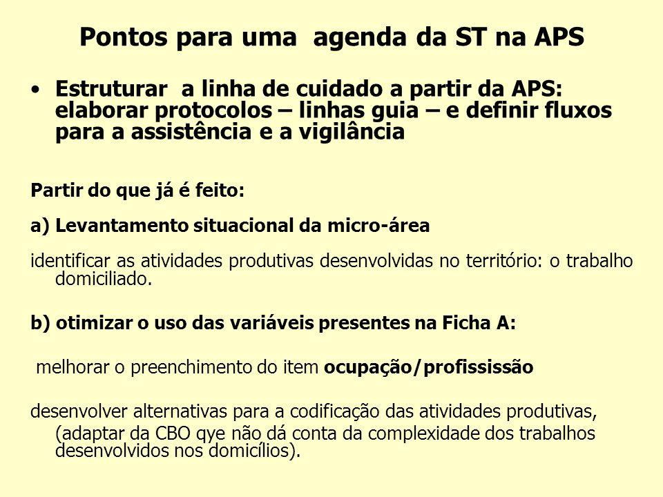 Pontos para uma agenda da ST na APS Estruturar a linha de cuidado a partir da APS: elaborar protocolos – linhas guia – e definir fluxos para a assistê