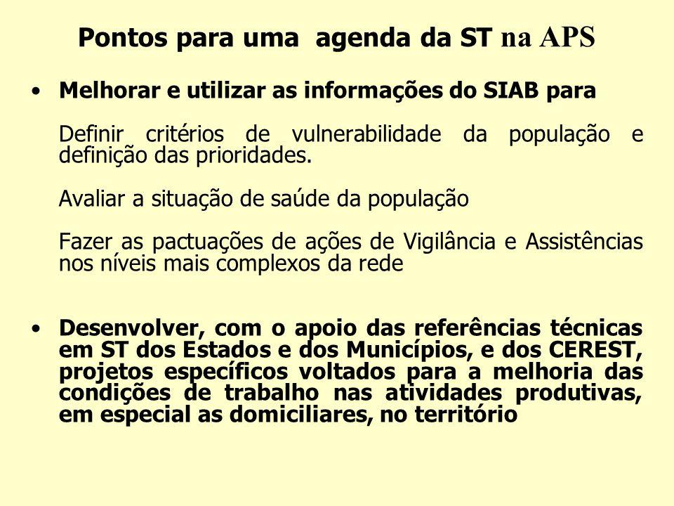 Pontos para uma agenda da ST na APS Melhorar e utilizar as informações do SIAB para Definir critérios de vulnerabilidade da população e definição das