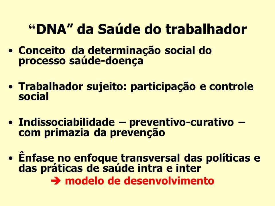 DNA da Saúde do trabalhador Conceito da determinação social do processo saúde-doença Trabalhador sujeito: participação e controle social Indissociabil