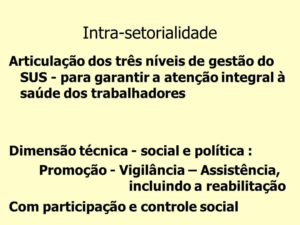 Intra-setorialidade Articulação dos três níveis de gestão do SUS - para garantir a atenção integral à saúde dos trabalhadores Dimensão técnica - socia