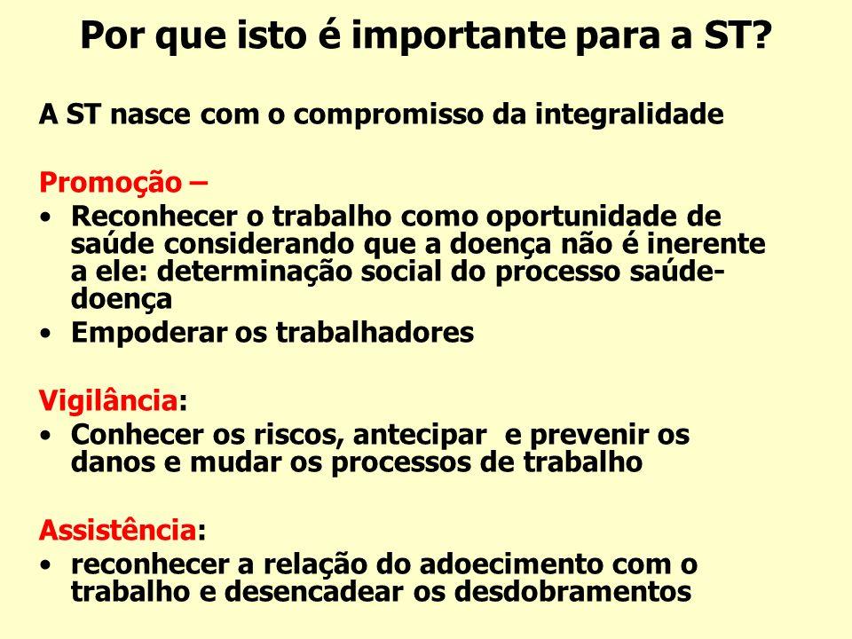 Por que isto é importante para a ST? A ST nasce com o compromisso da integralidade Promoção – Reconhecer o trabalho como oportunidade de saúde conside