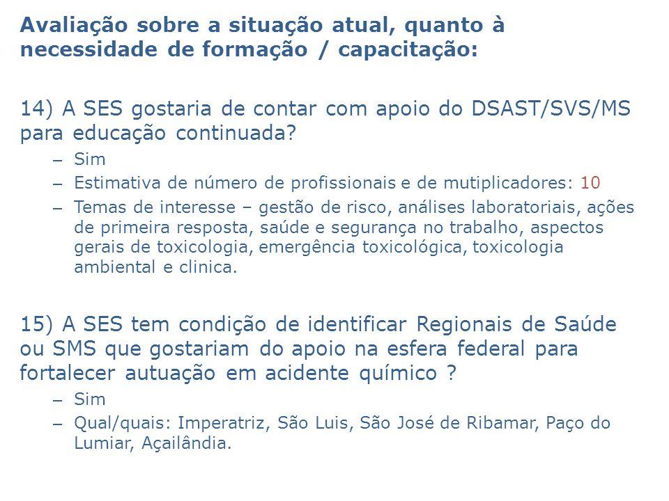 Avaliação sobre a situação atual, quanto à necessidade de formação / capacitação: 14) A SES gostaria de contar com apoio do DSAST/SVS/MS para educação continuada.