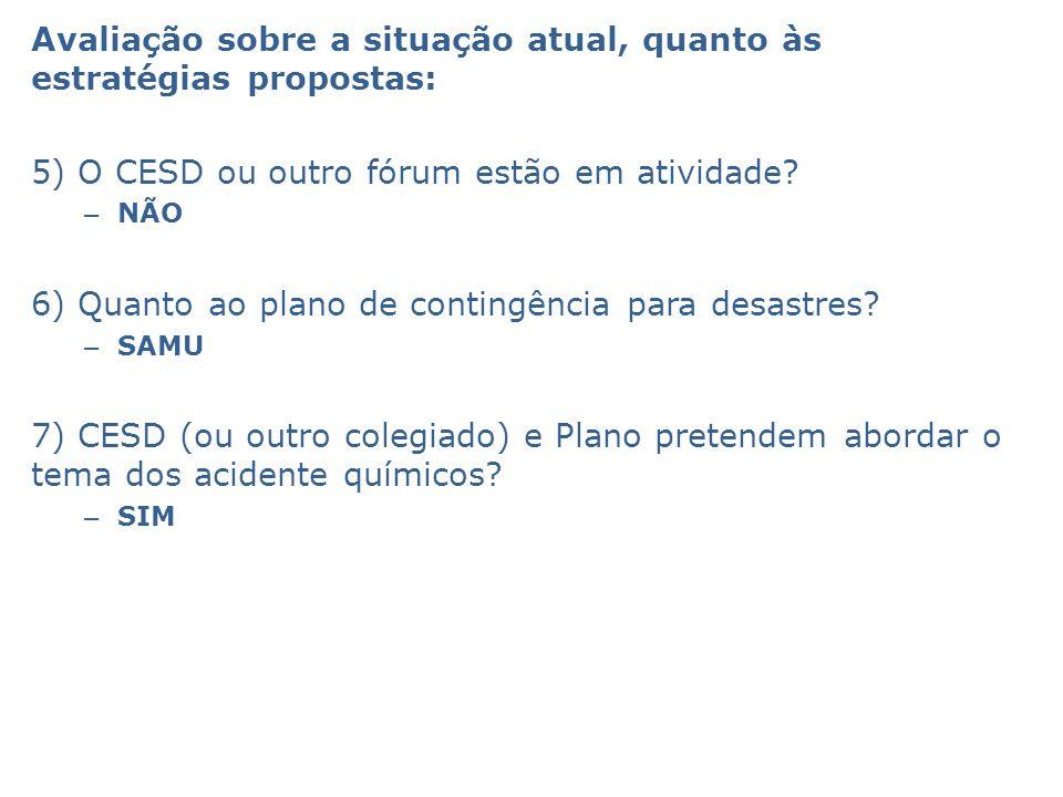 Avaliação sobre a situação atual, quanto às estratégias propostas: 5) O CESD ou outro fórum estão em atividade.
