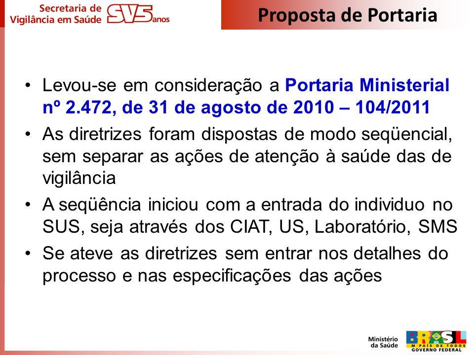 Proposta de Portaria Levou-se em consideração a Portaria Ministerial nº 2.472, de 31 de agosto de 2010 – 104/2011 As diretrizes foram dispostas de mod