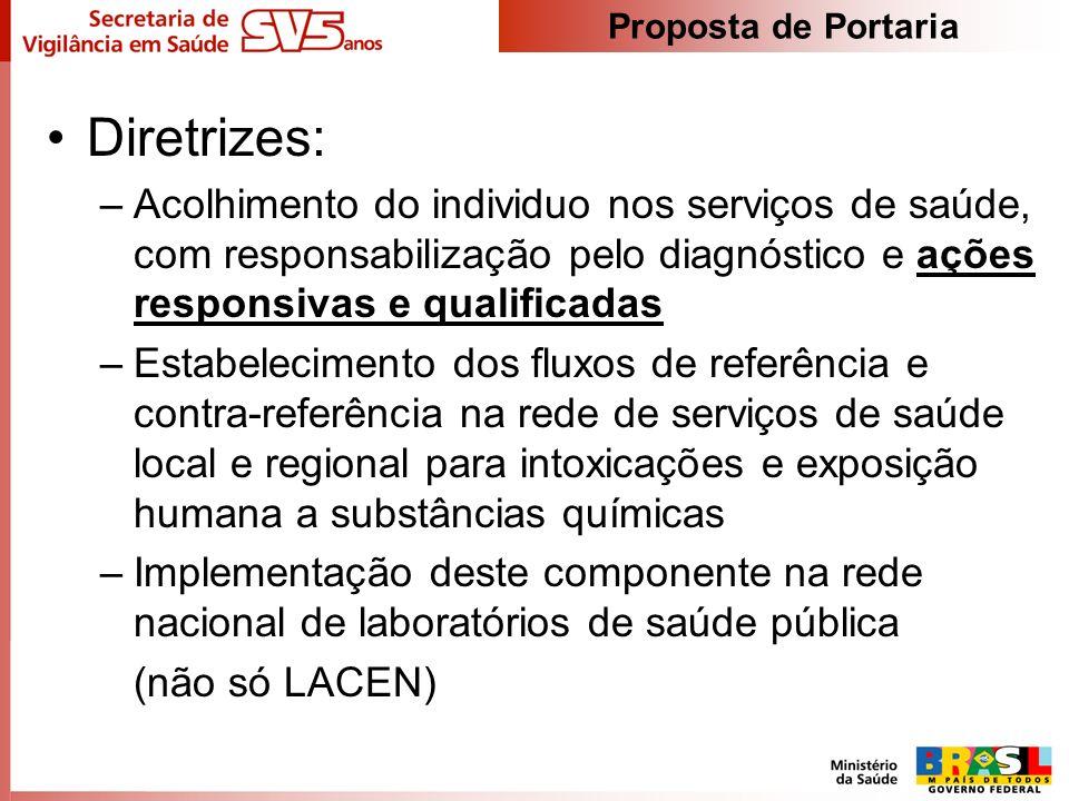 Diretrizes: –Acolhimento do individuo nos serviços de saúde, com responsabilização pelo diagnóstico e ações responsivas e qualificadas –Estabeleciment