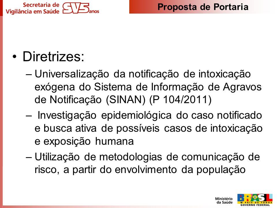 Diretrizes: –Universalização da notificação de intoxicação exógena do Sistema de Informação de Agravos de Notificação (SINAN) (P 104/2011) – Investiga