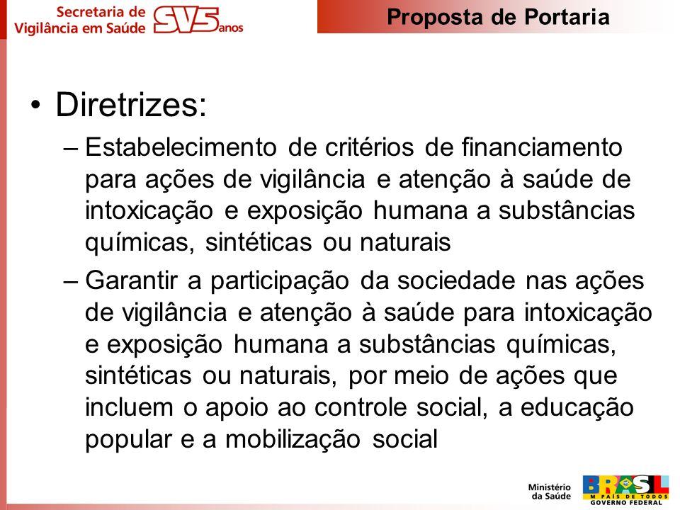 Diretrizes: –Estabelecimento de critérios de financiamento para ações de vigilância e atenção à saúde de intoxicação e exposição humana a substâncias