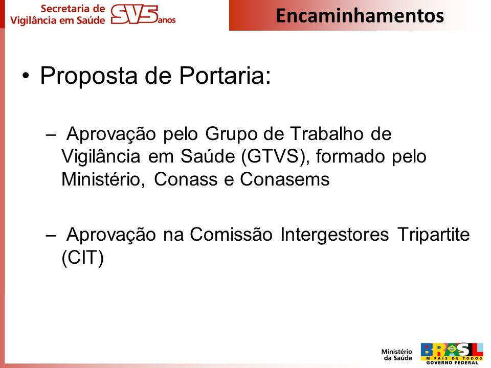 Proposta de Portaria: – Aprovação pelo Grupo de Trabalho de Vigilância em Saúde (GTVS), formado pelo Ministério, Conass e Conasems – Aprovação na Comi