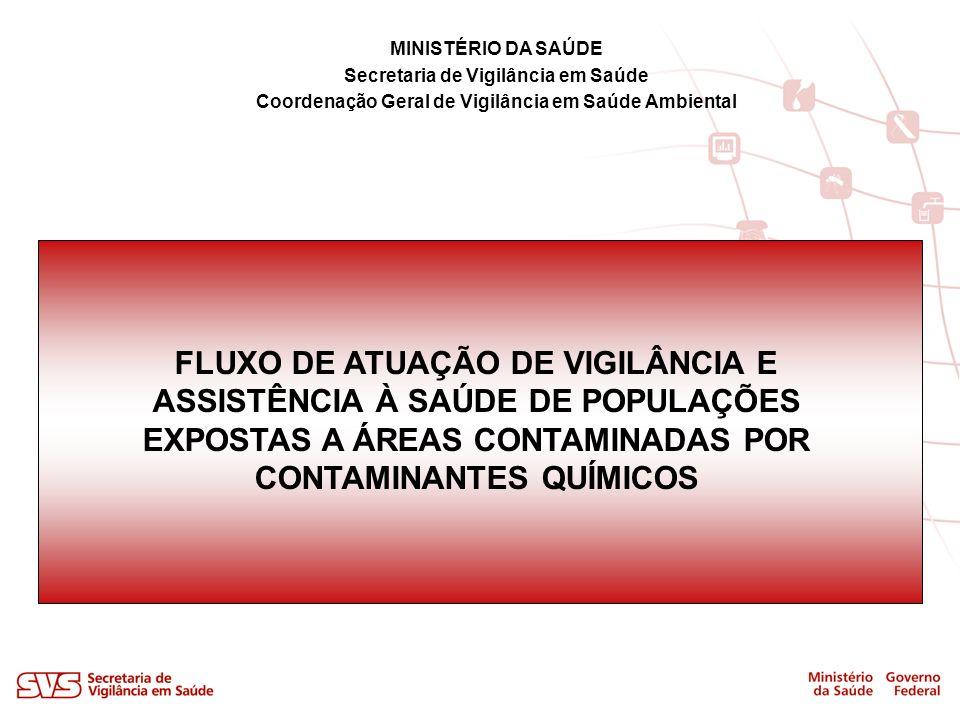 MINISTÉRIO DA SAÚDE Secretaria de Vigilância em Saúde Coordenação Geral de Vigilância em Saúde Ambiental FLUXO DE ATUAÇÃO DE VIGILÂNCIA E ASSISTÊNCIA