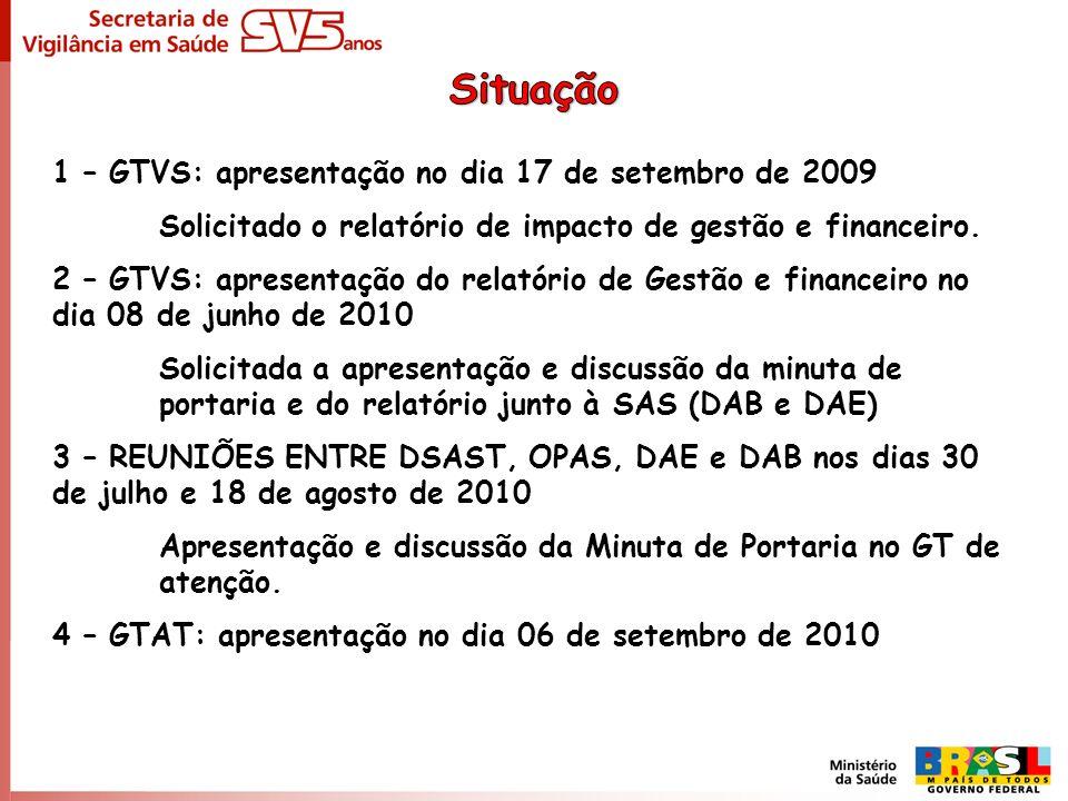 1 – GTVS: apresentação no dia 17 de setembro de 2009 Solicitado o relatório de impacto de gestão e financeiro. 2 – GTVS: apresentação do relatório de
