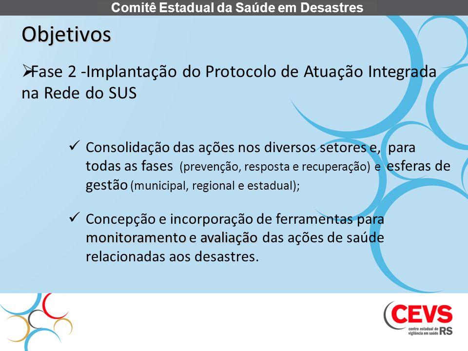 Objetivos Fase 2 -Implantação do Protocolo de Atuação Integrada na Rede do SUS Consolidação das ações nos diversos setores e, para todas as fases (pre