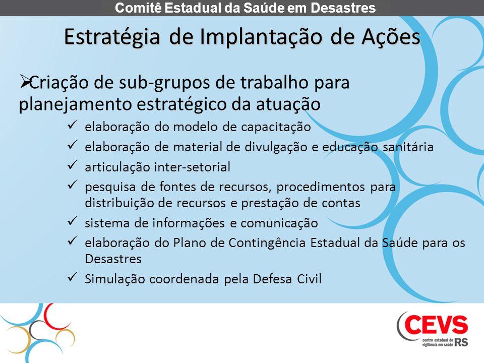 Estratégia de Implantação de Ações Criação de sub-grupos de trabalho para planejamento estratégico da atuação elaboração do modelo de capacitação elab