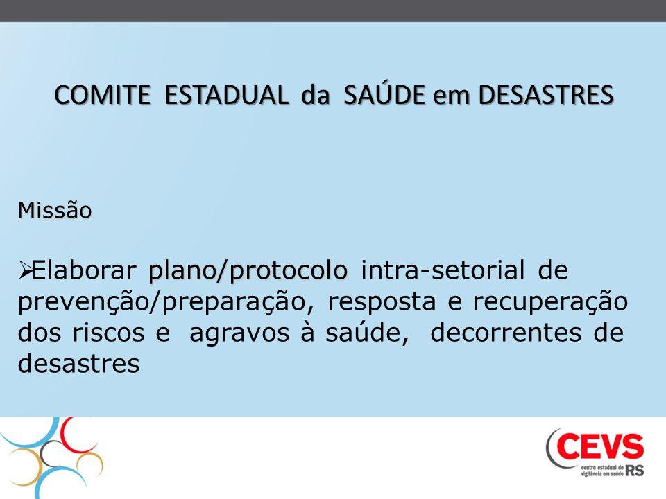 Missão plano/protocolo Elaborar plano/protocolo intra-setorial de prevenção/preparação, resposta e recuperação dos riscos e agravos à saúde, decorrent