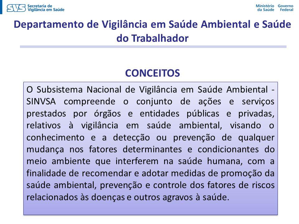 O Subsistema Nacional de Vigilância em Saúde Ambiental - SINVSA compreende o conjunto de ações e serviços prestados por órgãos e entidades públicas e