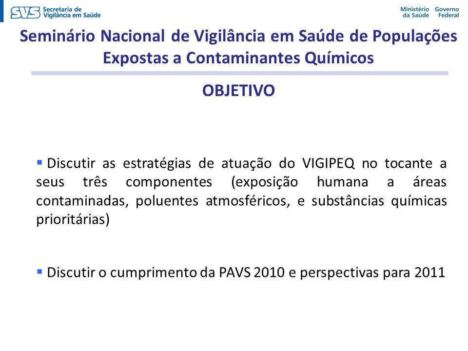 Discutir as estratégias de atuação do VIGIPEQ no tocante a seus três componentes (exposição humana a áreas contaminadas, poluentes atmosféricos, e sub