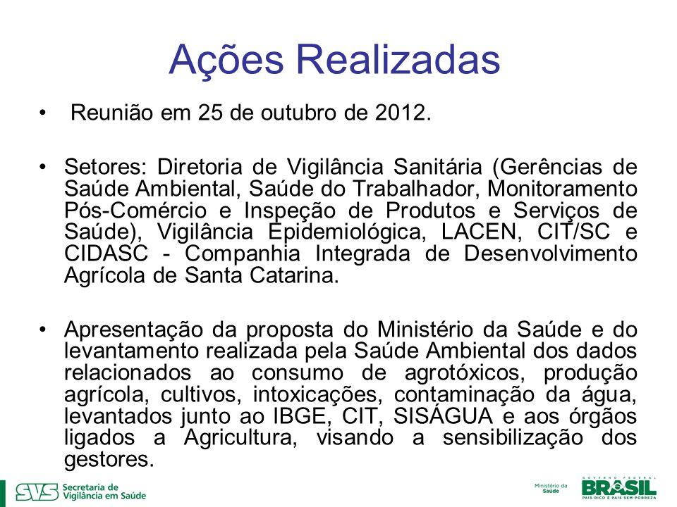 Ações Realizadas Reunião em 25 de outubro de 2012. Setores: Diretoria de Vigilância Sanitária (Gerências de Saúde Ambiental, Saúde do Trabalhador, Mon
