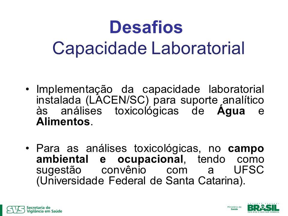 Implementação da capacidade laboratorial instalada (LACEN/SC) para suporte analítico às análises toxicológicas de Água e Alimentos. Para as análises t
