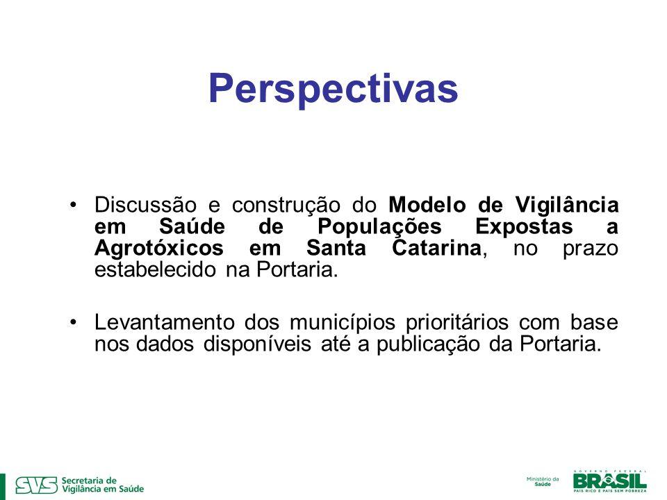 Perspectivas Discussão e construção do Modelo de Vigilância em Saúde de Populações Expostas a Agrotóxicos em Santa Catarina, no prazo estabelecido na