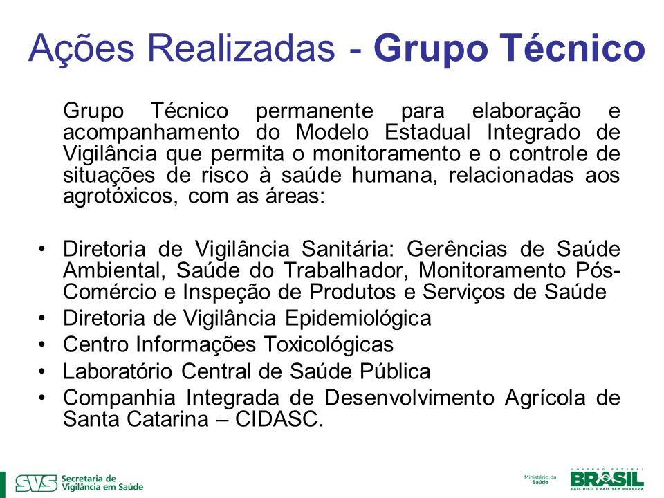 Grupo Técnico permanente para elaboração e acompanhamento do Modelo Estadual Integrado de Vigilância que permita o monitoramento e o controle de situa