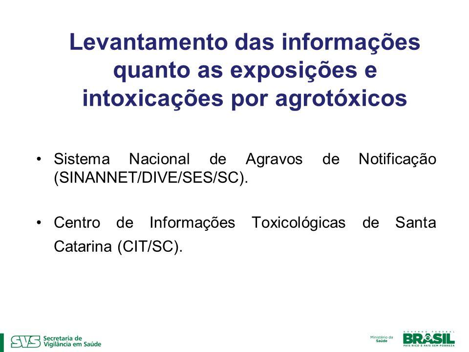 Levantamento das informações quanto as exposições e intoxicações por agrotóxicos Sistema Nacional de Agravos de Notificação (SINANNET/DIVE/SES/SC). Ce
