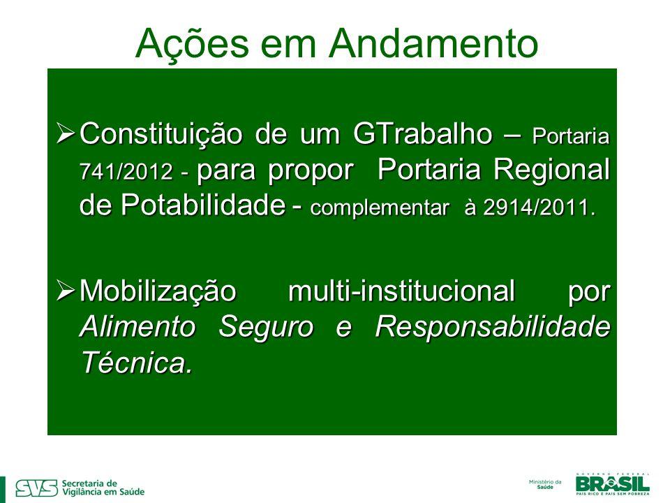 Ações em Andamento Constituição de um GTrabalho – Portaria 741/2012 - para propor Portaria Regional de Potabilidade - complementar à 2914/2011. Consti