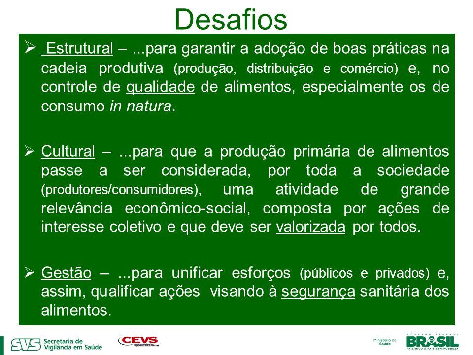 Desafios Estrutural –...para garantir a adoção de boas práticas na cadeia produtiva (produção, distribuição e comércio) e, no controle de qualidade de