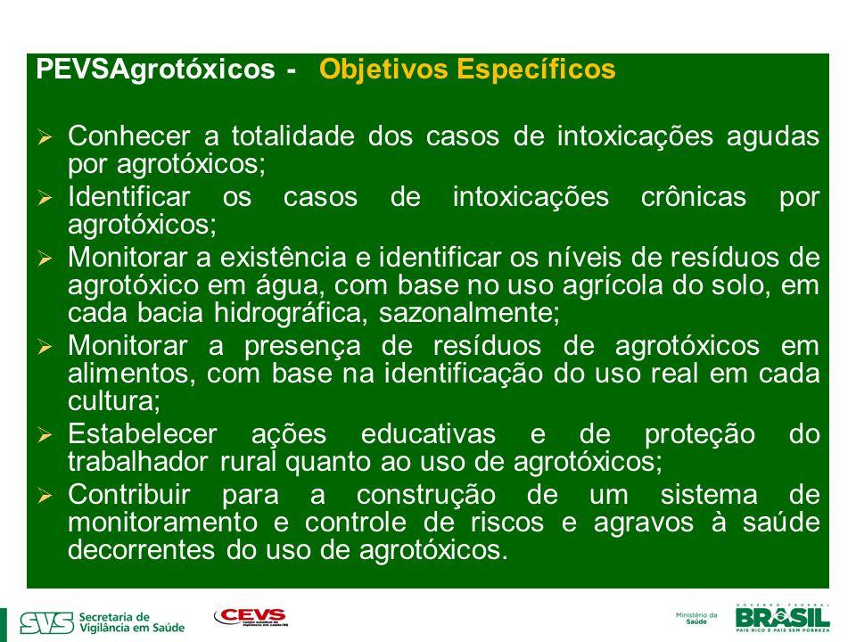 PEVSAgrotóxicos - Objetivos Específicos Conhecer a totalidade dos casos de intoxicações agudas por agrotóxicos; Identificar os casos de intoxicações c