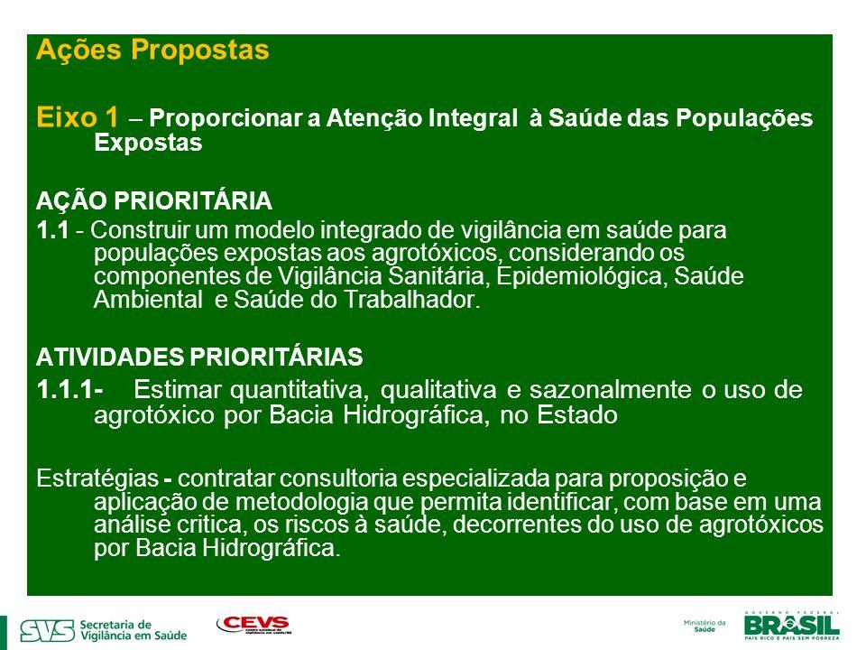 Ações Propostas Eixo 1 – Proporcionar a Atenção Integral à Saúde das Populações Expostas AÇÃO PRIORITÁRIA 1.1 - Construir um modelo integrado de vigil