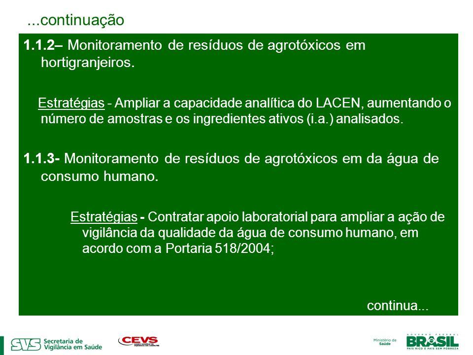 1.1.2– Monitoramento de resíduos de agrotóxicos em hortigranjeiros. Estratégias - Ampliar a capacidade analítica do LACEN, aumentando o número de amos