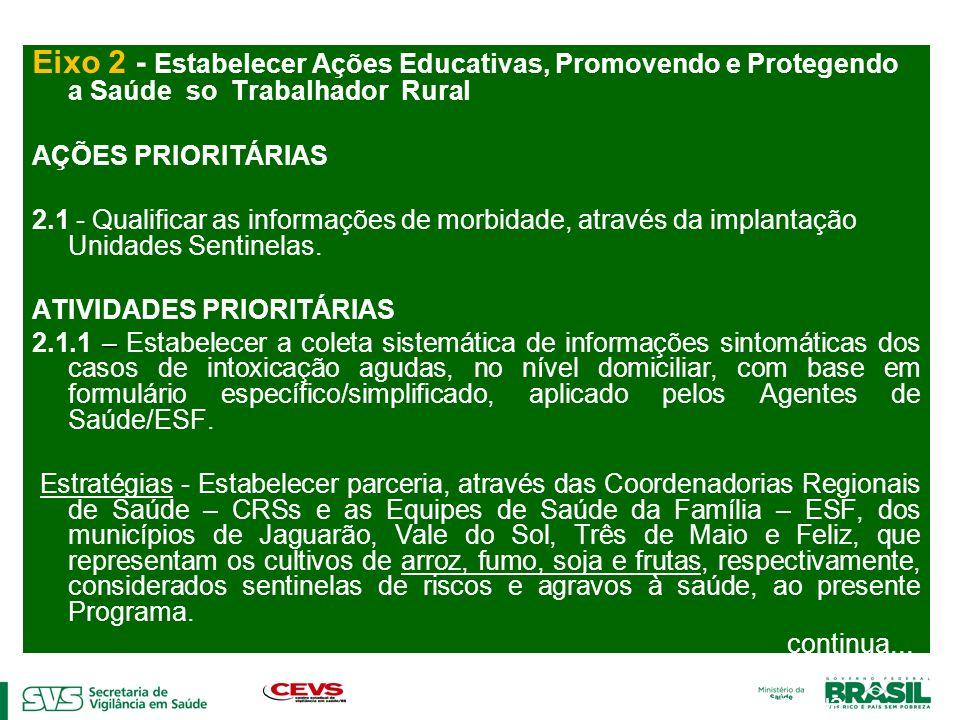 Eixo 2 - Estabelecer Ações Educativas, Promovendo e Protegendo a Saúde so Trabalhador Rural AÇÕES PRIORITÁRIAS 2.1 - Qualificar as informações de morb