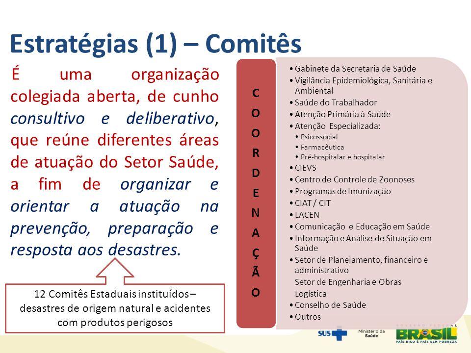 Estratégias (1) – Comitês É uma organização colegiada aberta, de cunho consultivo e deliberativo, que reúne diferentes áreas de atuação do Setor Saúde, a fim de organizar e orientar a atuação na prevenção, preparação e resposta aos desastres.