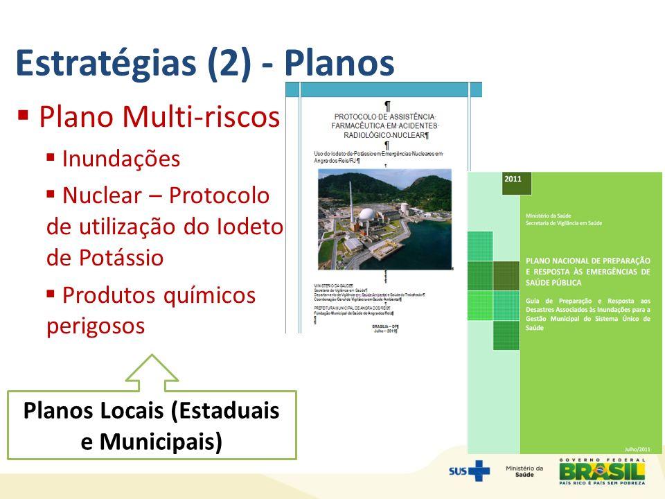 Estratégias (2) - Planos Plano Multi-riscos Inundações Nuclear – Protocolo de utilização do Iodeto de Potássio Produtos químicos perigosos Planos Locais (Estaduais e Municipais)