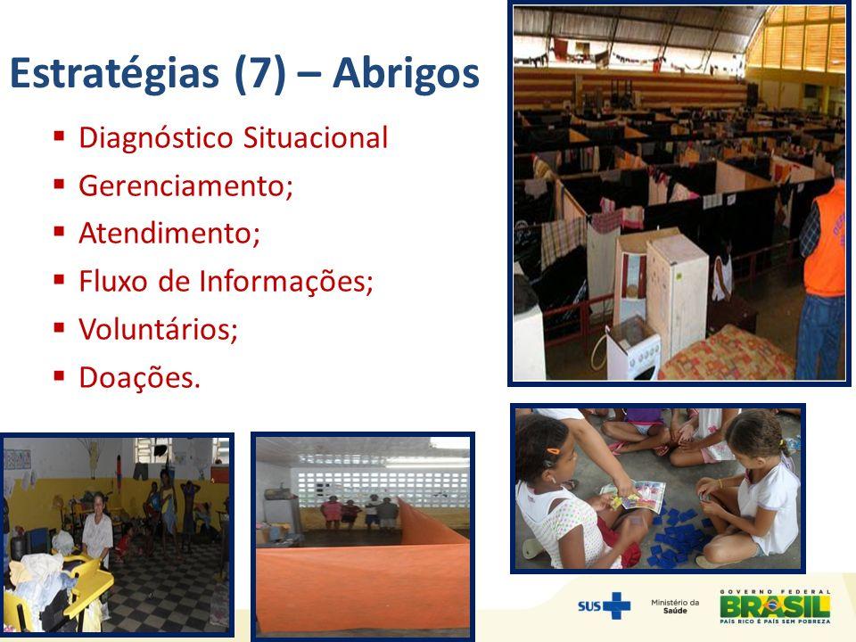 Estratégias (7) – Abrigos Diagnóstico Situacional Gerenciamento; Atendimento; Fluxo de Informações; Voluntários; Doações.