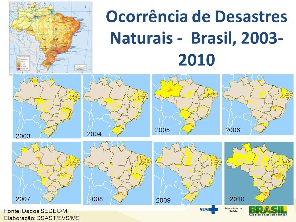 Maceió - AL, 2008 Blumenau – SC, 2009 Tramandaí-RS, 2007 Campo Grande - MS Eventos – Capacitações descentralizadas